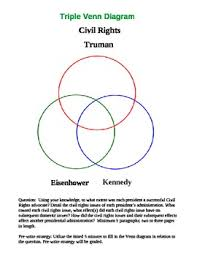 Venn Diagram Civil War Triple Venn Diagram For Truman Eisenhower Kennedy Civil Rights