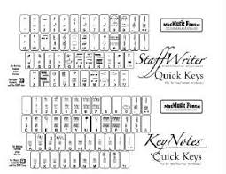 Musical Staff Sign Fonts For Windows Or Mac With All Notes Symbols Key Time