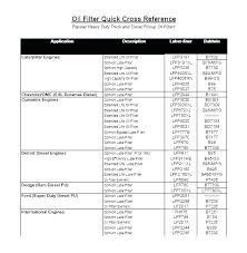 Briggs Air Filter Cross Reference Toycandy