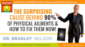 Bradley Nelson Emotion Code Chart How To Cure Yourself Of 90 Of Disease W The Emotion Code