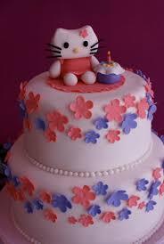 Hello Kitty Cake Design For 7th Birthday Birthday Cake Design