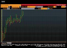 Century Old Tic Tac Toe Stock Charts Rake In Etf Billions