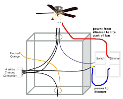 replacing ceiling fan with light fixture replace