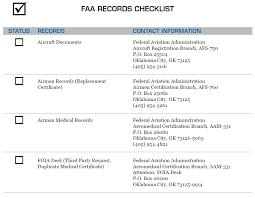 Faa Charts Gov Obtaining Faa Publications And Records