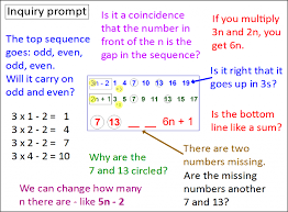 Kindergarten Intersecting Sequences Inquiry Inquiry Maths Maths ...