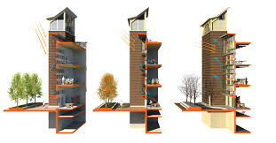Passive Facade Design Student Work Architecture And Wellness