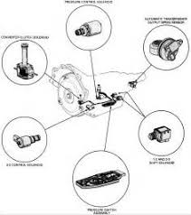 similiar chevy s10 transmission solenoid keywords 2003 chevy s10 parts cadillac deville wiring diagram 2007 chevy