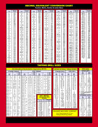 Printable Drill Size Chart Pdf 23 Printable Tap Drill Charts Pdf Template Lab