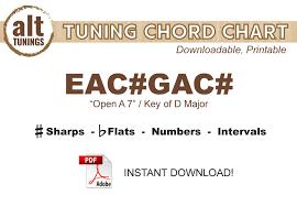 Alt Tuning Chord Chart Eac Gac