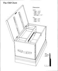 The old chest drawing tool chest project guides the