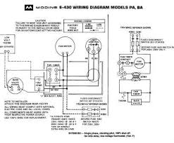 wiring diagram for modine wiring diagram basic modine wiring diagram wiring diagram toolboxmodine wiring diagram pdf wiring diagram forward modine pa75ab wiring diagram