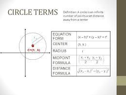 4 circle terms equation form center radius