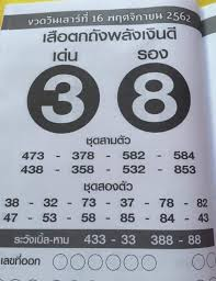 หวยเสือตกถังพลังเงินดี 16/11/62 - LottoVip Fun เว็บสถิติหวยหุ้น ...