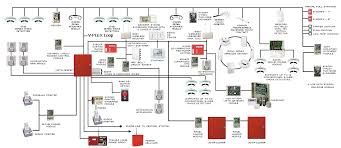 vista 128fbp v128fbp 24 how to install fire alarm system pdf at Commercial Fire Alarm Diagram
