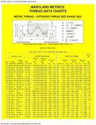 Maryland Metric Thread Chart Qualified Maryland Metrics Thread 2019