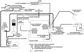 dodge caravan engine diagram dodge wiring diagrams online