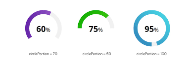 62 Extraordinary Pure Css Pie Chart