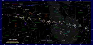 Tonight Sky Star Chart The Position Of Jupiter In The Night Sky 2019 To 2022