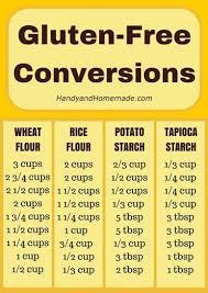 Gluten Free Flour Conversion Chart Gluten Free Conversion Chart Gluten Solutions