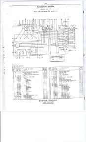 popular hyster forklift starter wiring diagram uptuto com clark forklift starter wiring diagram hyster forklift starter wiring diagram simple hyster forklift starter wiring diagram best beautiful hyster