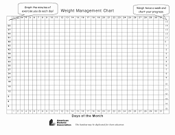 Weight Tracking Chart New Weight Loss Graph Printable