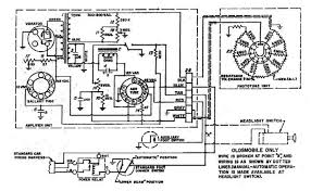 fine 55 chevy truck wiring diagram photos electrical diagram ideas 1955 chevy headlight wiring harness enchanting 55 chevy truck wiring diagram festooning everything you