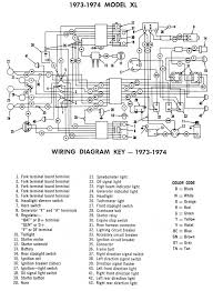 wiring diagram for 1973 harley davidson sportster xlch 1000 1975 xlch wiring diagram 1973 sportster xlch wiring diagram trusted schematic diagrams u2022 rh sarome co