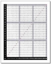 Multiplication Chart 50x50