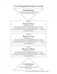 essay business structure zone