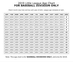 Ottawa West Little League Baseball Association Powered By