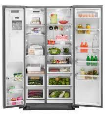 En İyi Buzdolabı Modeli Hangisidir? | İşte En Kullanışlı Buzdolabı Modeli