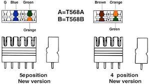 t568b wiring diagram wiring diagram and hernes 568b jack wiring diagram images