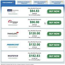 compare car insurance quotes alluring car insurance how to compare car insurance quotes tinadh