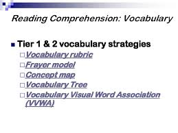Frayer Model Reading Frayer Model Reading Comprehension Magdalene Project Org