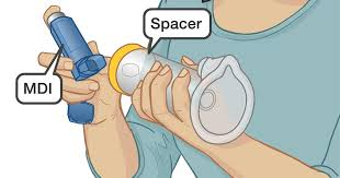 Aerochamber Age Chart Asthma Using A Metered Dose Inhaler Mdi With A Spacer