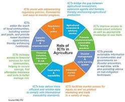 information and communications technology in agriculture role of ict in agriculture