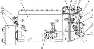 Реферат Топливный насос высокого давления в сборе ru Топливный насос высокого давления в сборе