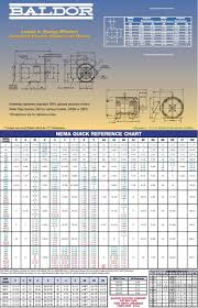 baldor motor wiring diagrams single phase images inverter duty motors e293 century 5 hp inverter duty motor 230 460