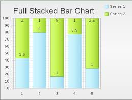 Bar Chart In Asp Net Full Stacked Chart Guide Ui Control For Asp Net Ajax C