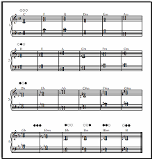 Chord Charts For Kids Music Education Tools Free Printable Music Sheets