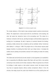 design of principle bioclimatic technology menara mesiniaga tower pr  diagram 43 photograph of menara mesiniaga s elevation 24