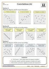Scatter Graphs | Cazoom Maths Worksheets