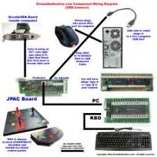 convert ps2 keyboard to usb wiring diagram images wiring diagram old keyboard to usb keyboard converter ps2 to