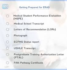 Getting Prepared For Eras Residents Medical