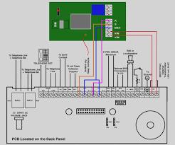 large size of top 10 tips to grow your honeywell burglar alarm wiring diagram wiring