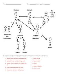 Hamlet Character Worksheets Teaching Resources Tpt