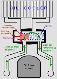 controle niveau d'huile sur FLT Shovel - Page 3 Images?q=tbn:ANd9GcQUsPp8w42XFZJDX3Dp577ZOepjSWEhuZPD9lWMev7OSQvAiEjNXg