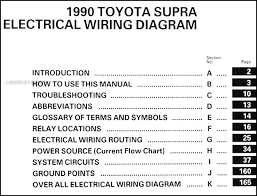 toyota corolla wiring diagram manual  1993 toyota corolla wiring diagram manual wiring diagram and hernes on 1993 toyota corolla wiring diagram