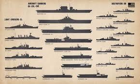 Us Navy Ship Chart U S Navy Ship Silhouettes Lone Sentry Blog