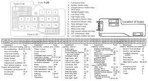 e46 fuse box diagram simple wiring diagram bmw e46 fuse box diagram simple wiring diagram site e28 fuse box diagram bmw e46 fuse